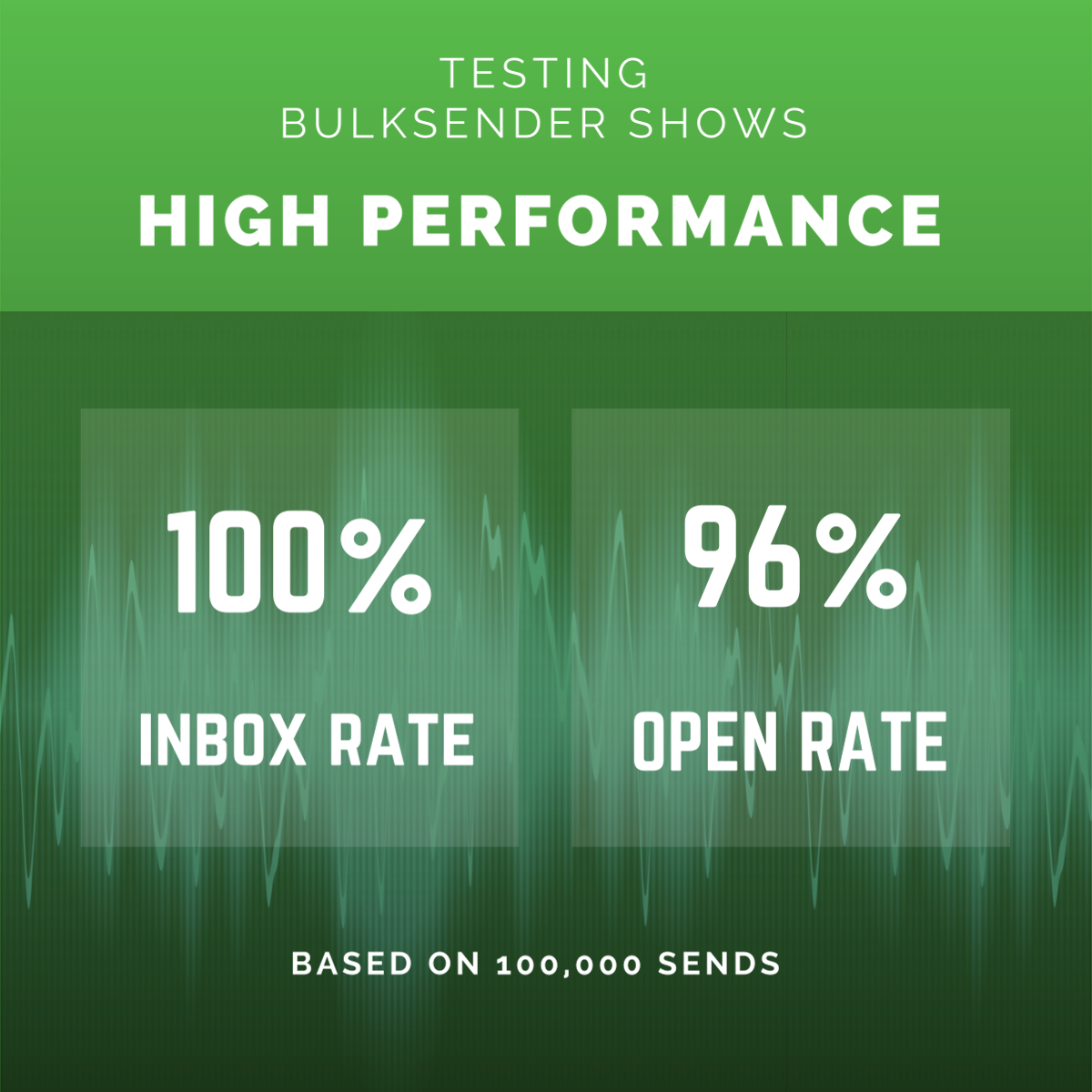 bulksender-testing-shows-high-performance