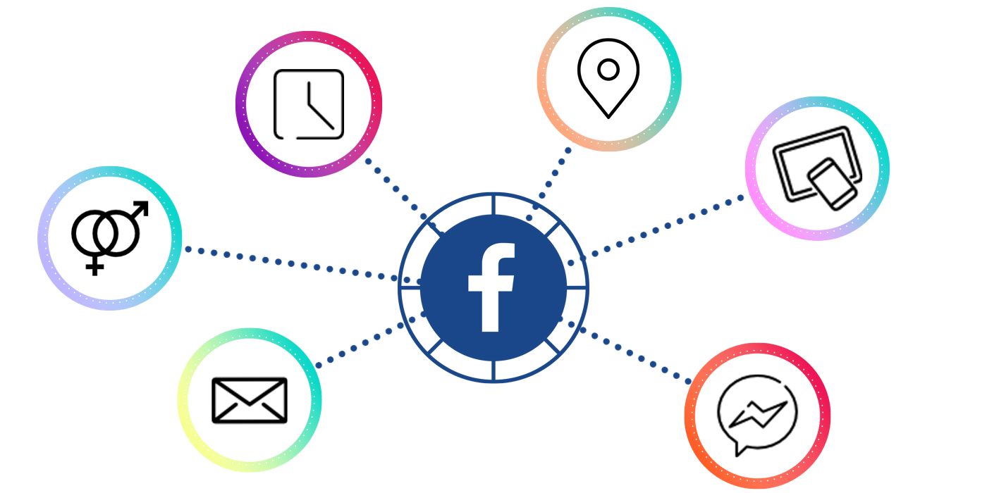 Notifly facebook notification marketing targeting