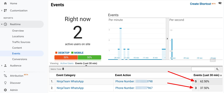 WhatsApp-NinjaTeam-Google-Analytics