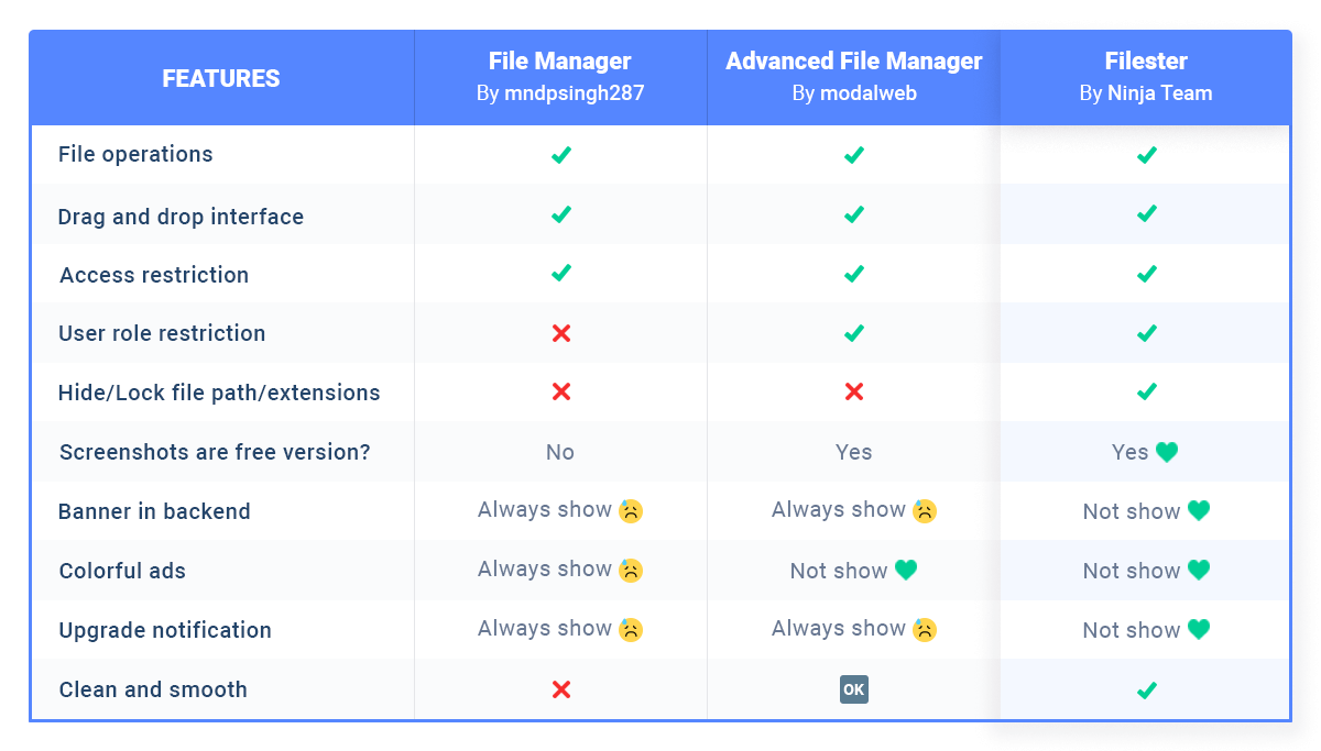 Free file manager comparison