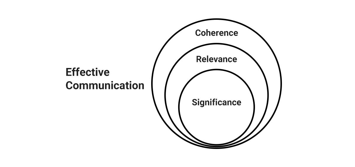 personalize-a-WordPress-website-based-on-user-behavior-effective-communication