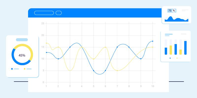 Cartback analytics chart