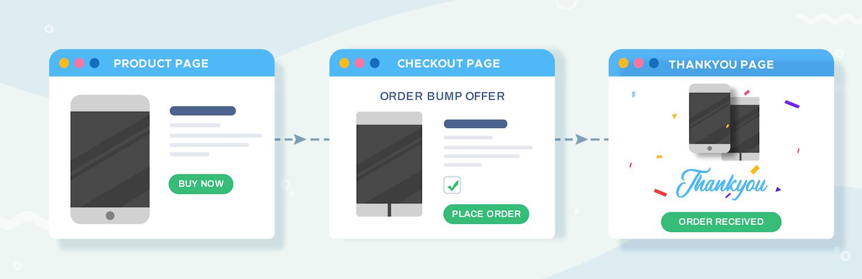 WooCommerce Order Bump plugin by Makewebbetter